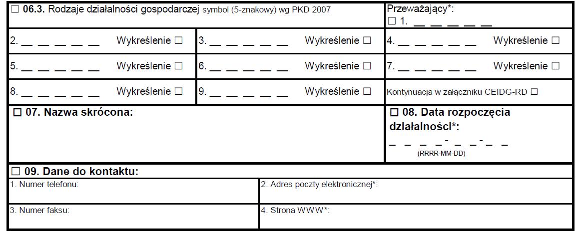 Pola 6-9 we wniosku CEIDG